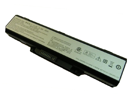 Batterie pour PHILIPS 2200-8735SCUD