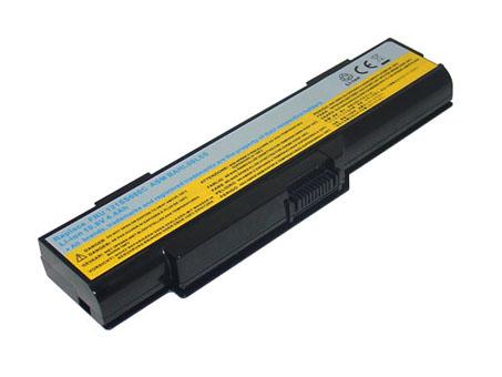 Batterie pour LENOVO FRU_121SS080C