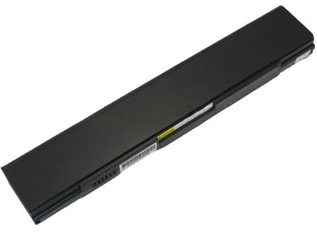 Batterie pour CLEVO 6-87-M810S-4ZC1
