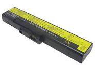 Batterie pour IBM 08K8040