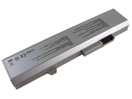 Batterie pour AVERATEC SA20080-01